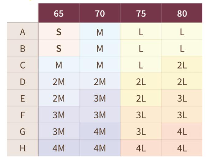 ルルクシェルくつろぎ育乳ブラのサイズ表